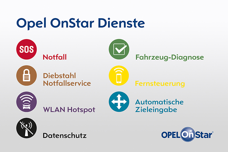 Foto Opel Onstar Diccionario Opel Onstar