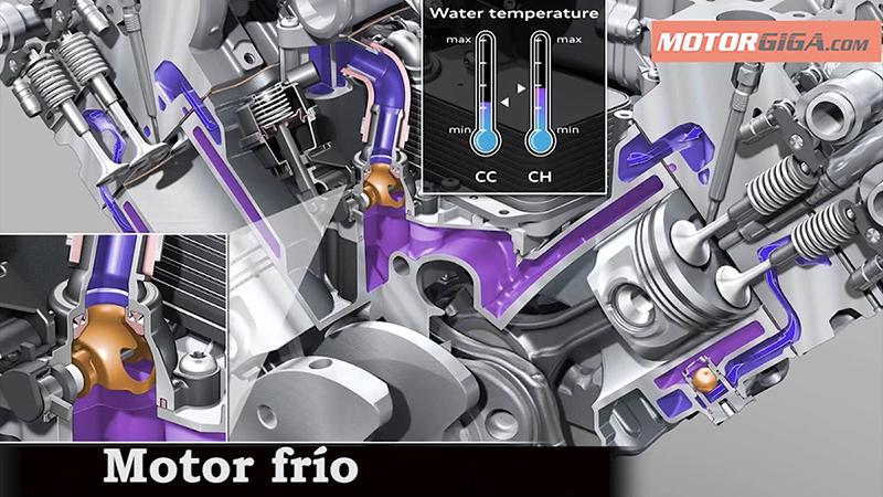Foto motor en frio diccionario aceite viscosidad sae for Viscosidad del aceite de motor