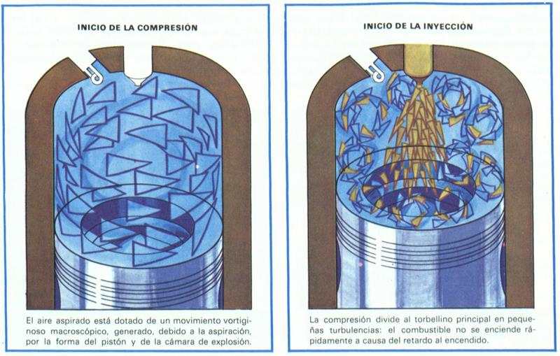 Foto Diesel Diccionario Alimentacion
