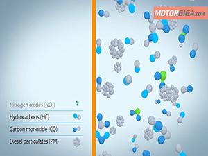 Foto Gases Afectados Catalizador Oxidacion Diccionario Catalizador-diesel