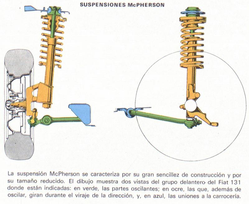 mcpherson - definici u00f3n