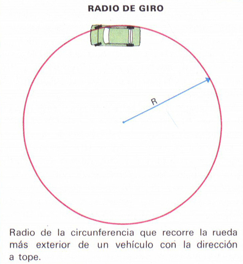 Radio De Giro Definicin Significado