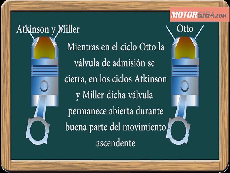 Diferencias ciclo Atkinson ciclo Miller y ciclo Otto