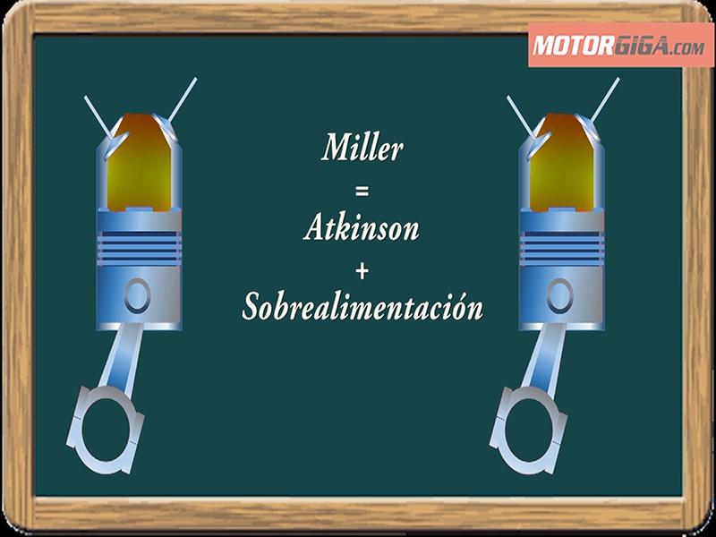 Foto Diferencias Ciclos Miller Y Atkinson Diccionario Ciclo-atkinson-ciclo-miller