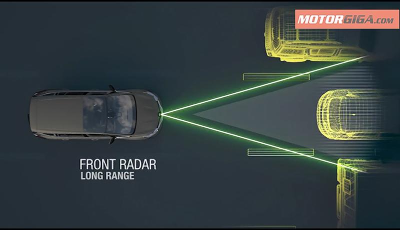 radar frontal