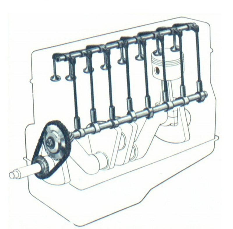 Tipos de accionamiento de valvulas de motor