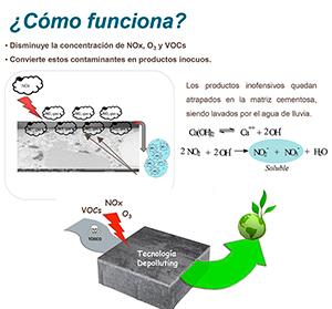 Foto Depolluting Como Funciona Diccionario Ecologia