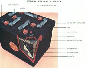 Foto Bateria Diccionario Encendido