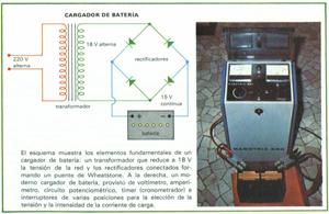 Foto Cargador De Bateria Diccionario Encendido
