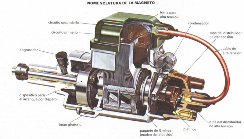 Foto Magneto Diccionario Encendido