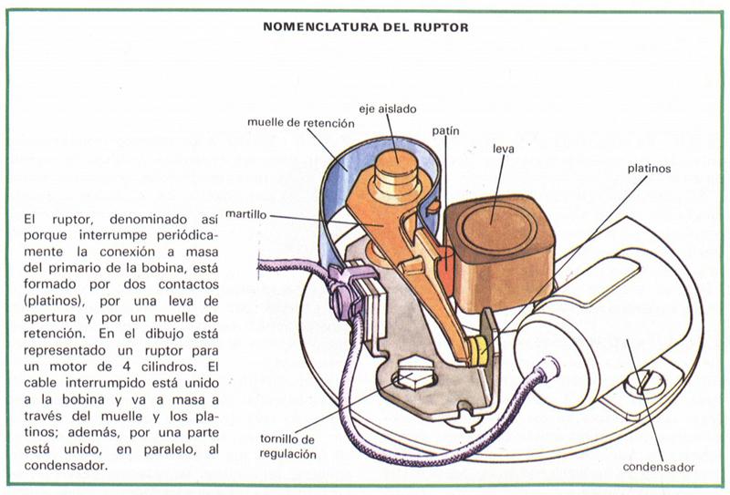 Foto Ruptor Diccionario Encendido