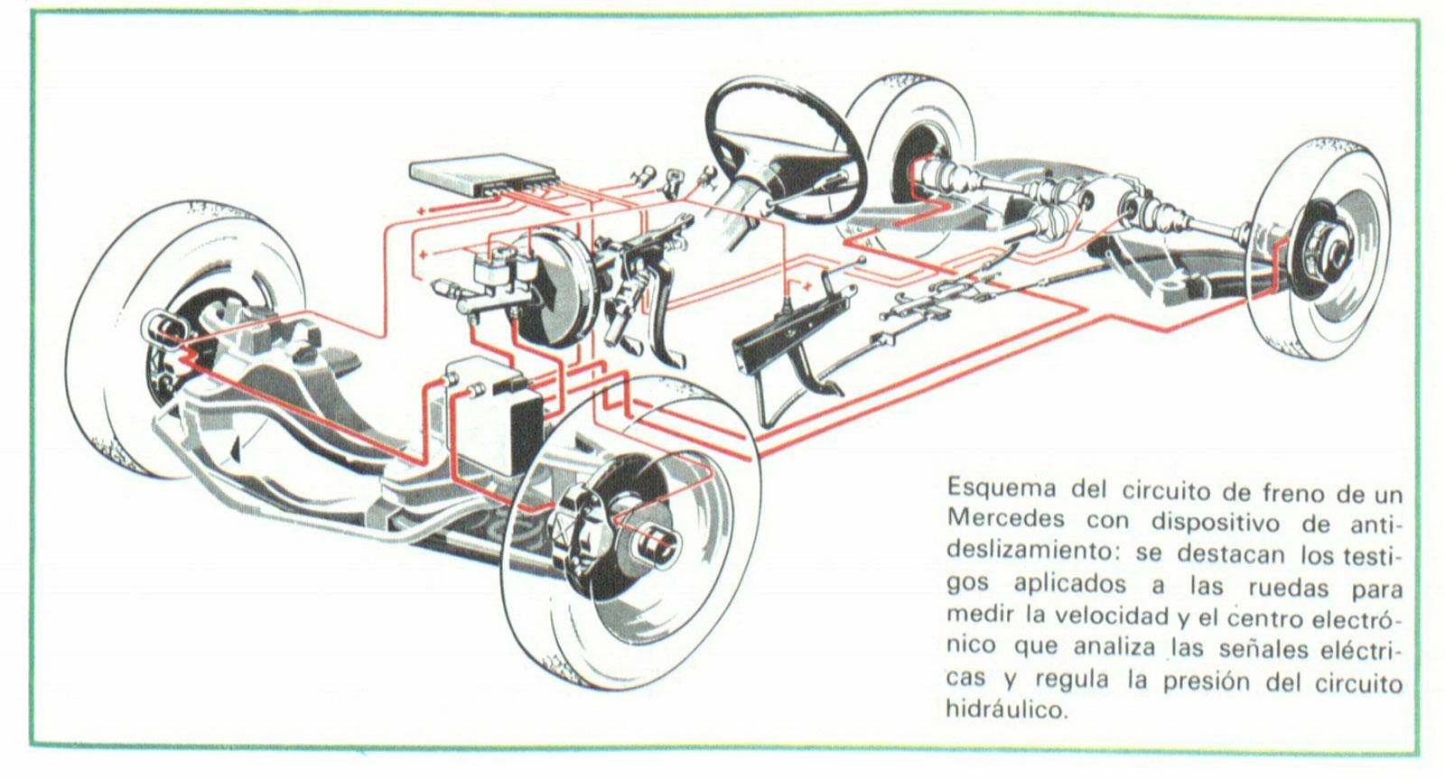 Foto Abs Antiguo Esquema Mercedes Diccionario Frenos