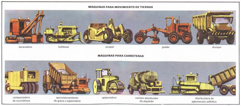 Mquinas Para Carreteras Definicin Significado