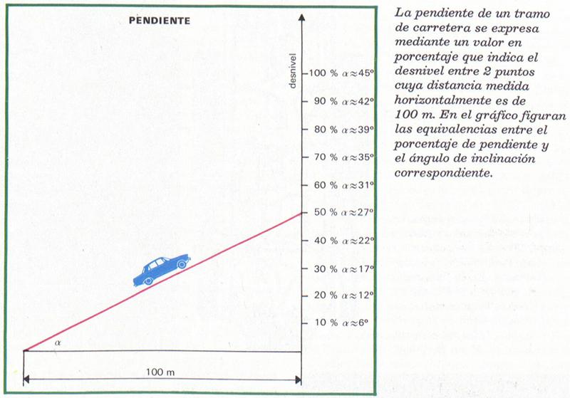 ebf48f2a15d2 PENDIENTE - Definición - Significado