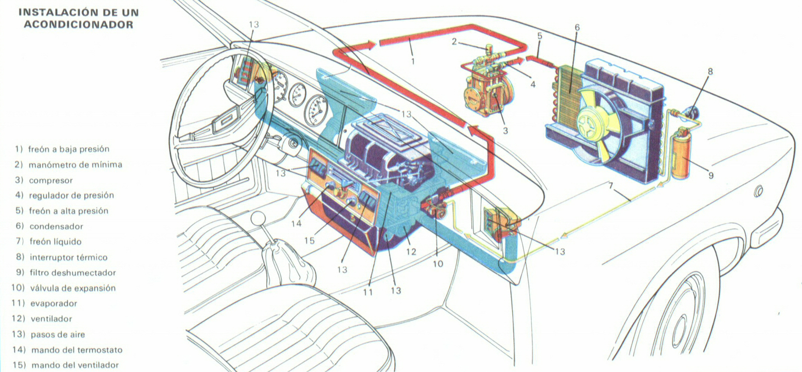 Circuito Ventilador : Foto esquema circuito de refrigeracion diccionario refrigeracion