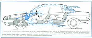 Foto Aireacion Diccionario Refrigeracion