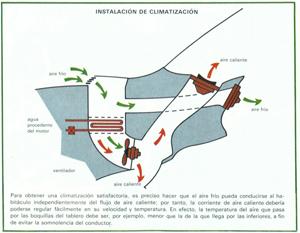 Foto Climatizacion Instalacion Diccionario Refrigeracion