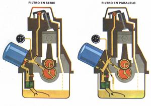Foto Lubricacion Filtros Diccionario Refrigeracion