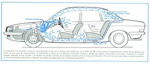 Foto Ventilacion Interior Vehiculo Diccionario Refrigeracion