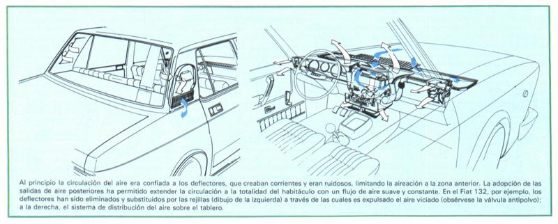 Foto Aireacion 02 Diccionario Refrigeracion