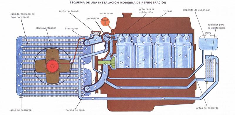 Refrigeracin definicin significado - Chimeneas para calefaccion por agua ...