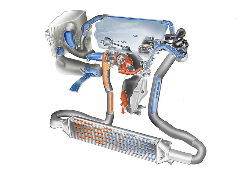 Foto Turbo Fiat Motores Gasolina