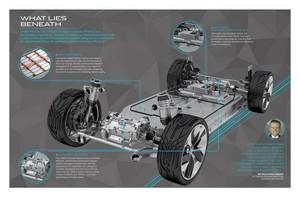 Foto Tecnicas 1 Jaguar I-pace Concept 2016