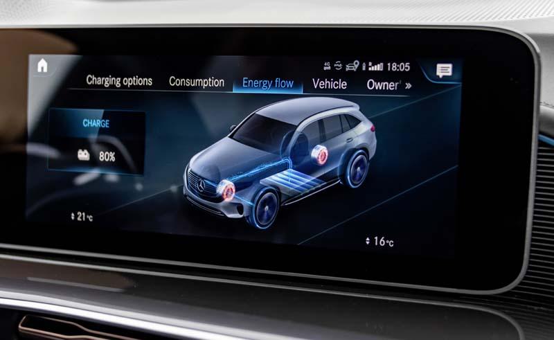 Mercedes-Benz EQC 400 4Matic, foto pantalla central