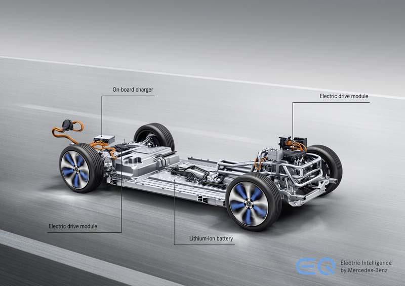 Mercedes-Benz EQC 400 4Matic, foto plataforma