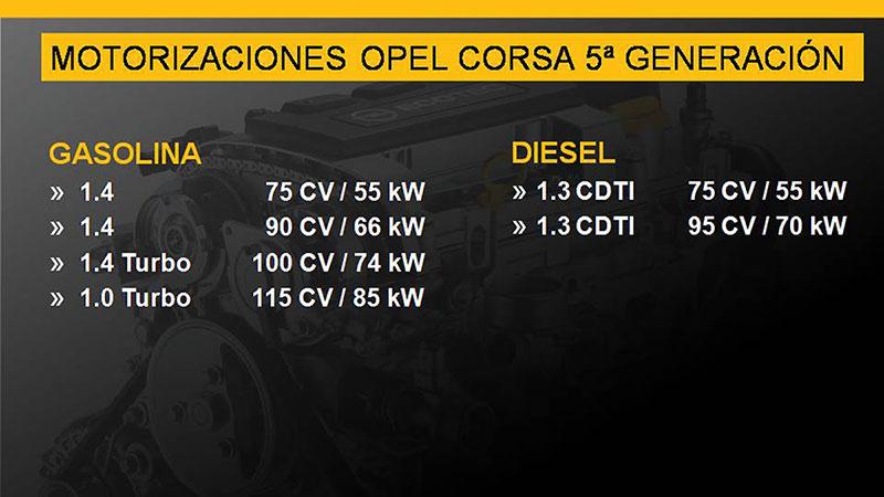Opel Corsa 2014, motorizaciones