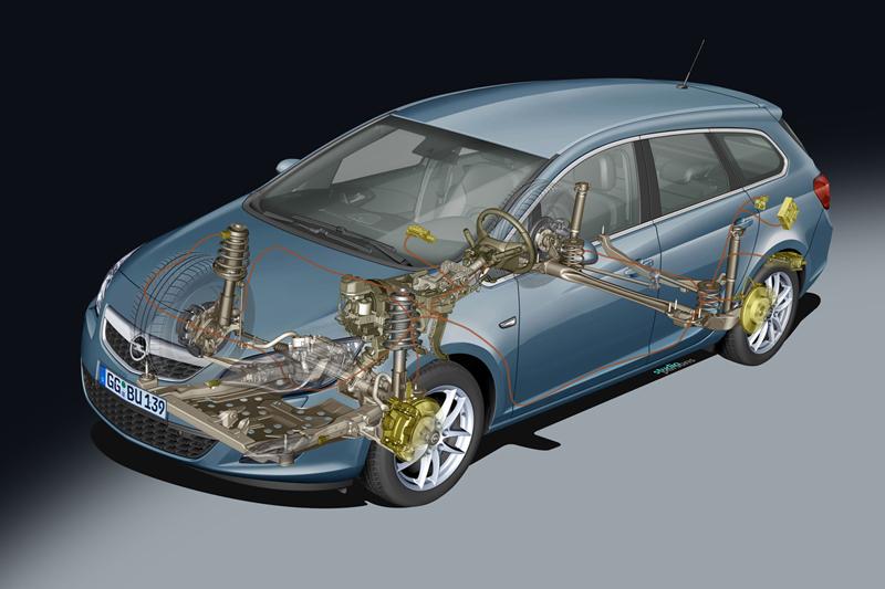 Foto Tecnicas-(3) Opel Astra-st Familiar 2010