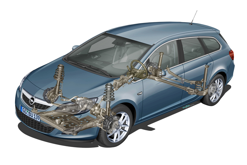 Foto Tecnicas Opel Astra St Familiar 2010