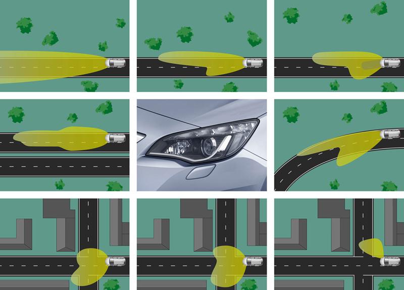 Foto Tecnicas-(9) Opel Astra-st Familiar 2010