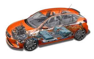Foto Tecnicas (1) Opel Corsa-e Dos Volumenes 2020
