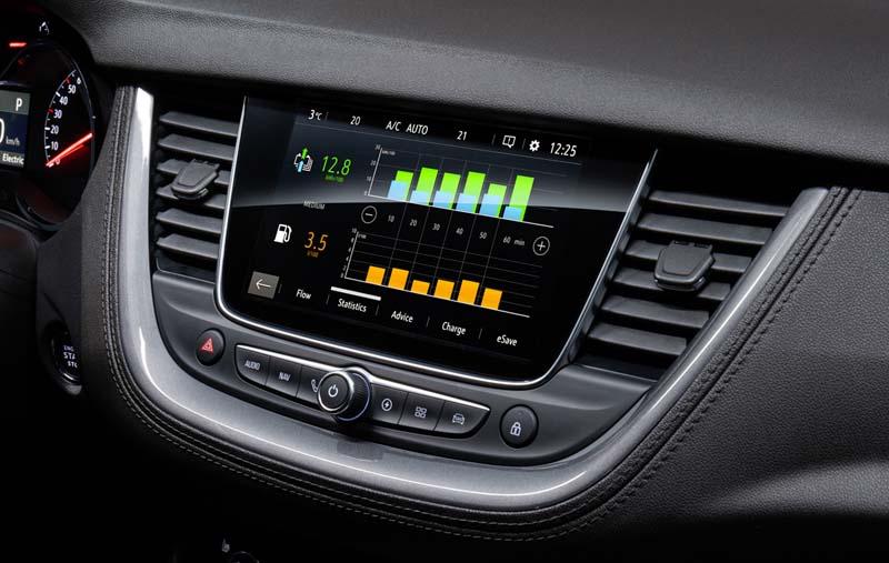 Foto Interiores Opel Grandland X Hybrid 4 Suv.todocamino 2019