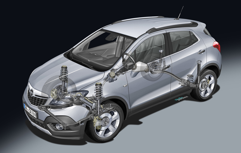 Foto Tecnicas Opel Mokka Suv Todocamino 2012