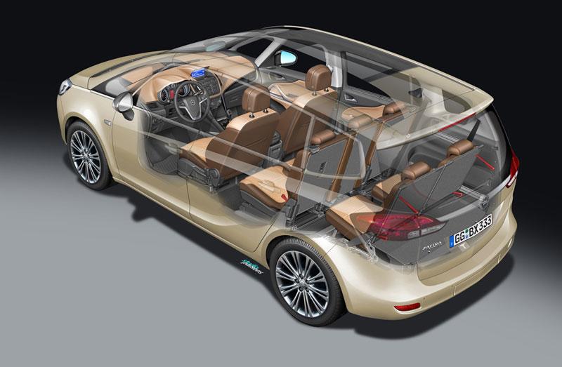 Foto Tecnicas (5) Opel Zafira-tourer Monovolumen 2011