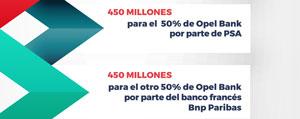 Foto Valor Compra Banco Otras Psa-adquiere-opel