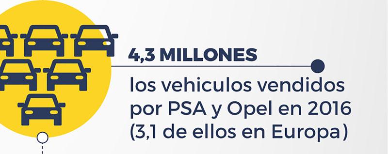 Valor compra de Opel Vauxhall