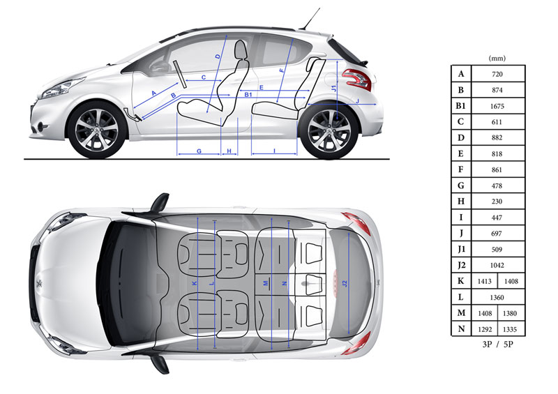 Foto Tecnicas Peugeot 208 Dos Volumenes 2012