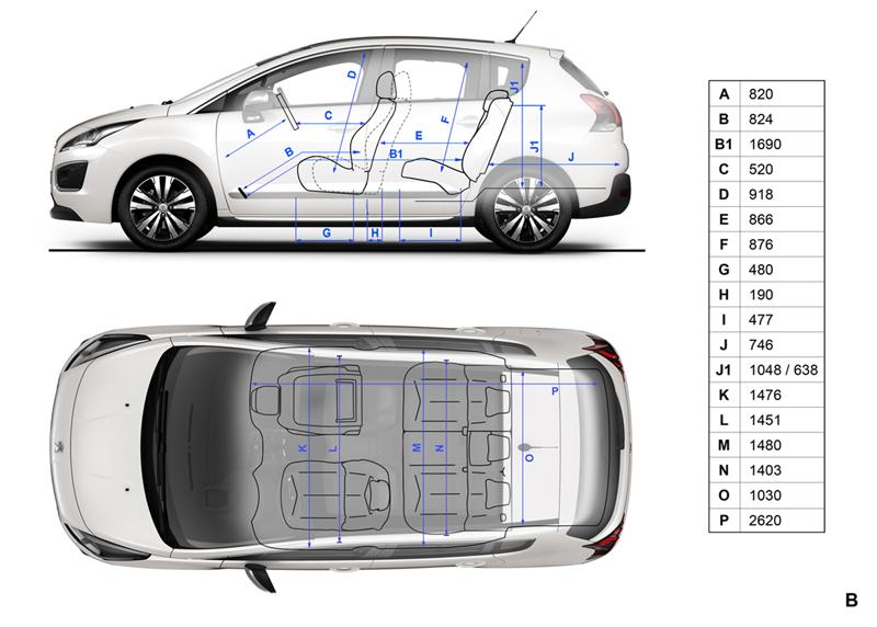 Foto Tecnicas (2) Peugeot 3008 Monovolumen 2014