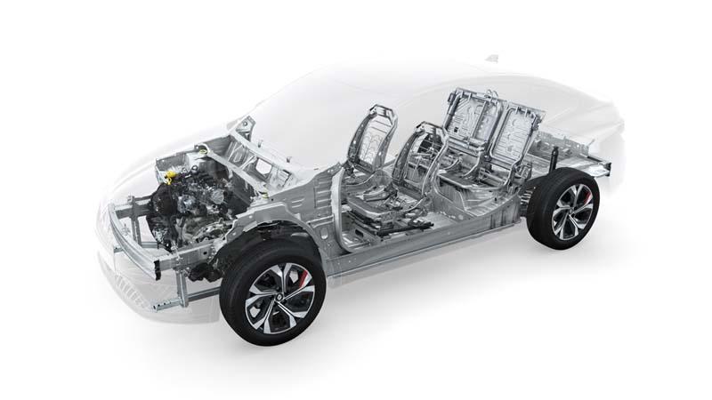 Foto Tecnicas Renault Arkana Suv Todocamino 2021