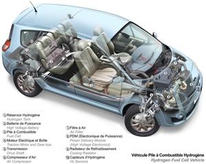 Foto Megane hidrogeno radiografia Renault Ecologia