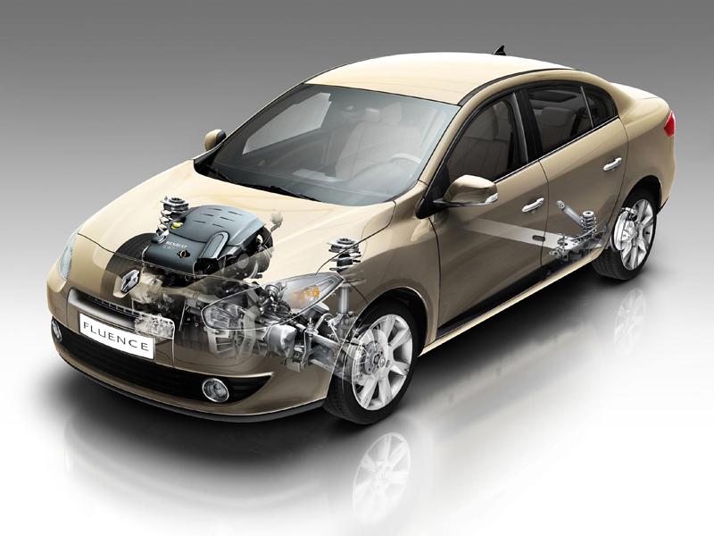 Foto Tecnicas Renault Fluence Sedan 2009