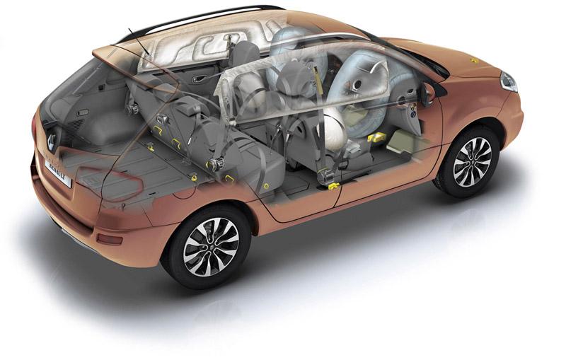 Foto Tecnicas Renault Koleos Suv Todocamino 2011