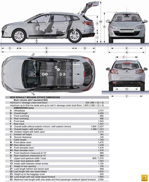 Foto Tecnicas Renault Megane Familiar 2010