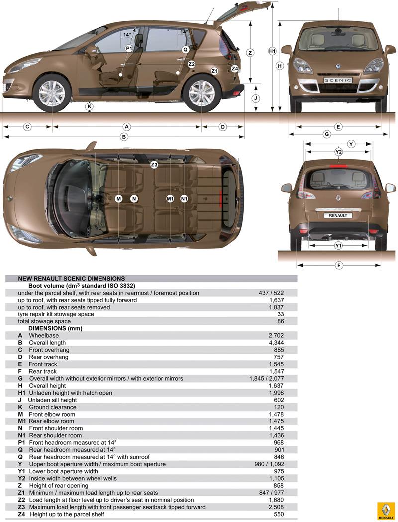 Foto Tecnicas Renault Scenic Monovolumen 2010