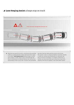 Foto Tecnicas (17) Smart Forfour Dos Volumenes 2014