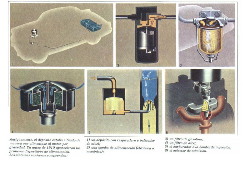 Foto Motores Electricos.002 Tecnica Motores-electricos