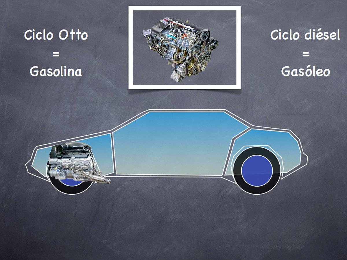 ciclo otto gasolina cuatro tiempos